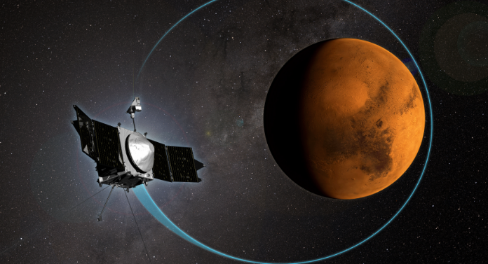 an analysis of india first successful attempt to go to the mars the mars orbiter mission The success of isro's mars orbiter mission (mom) has marked several firsts for india - isro's mission is the cheapest in the world and with mom entering mars orbit, we have become the first nation to achieve this success at the first attempt.