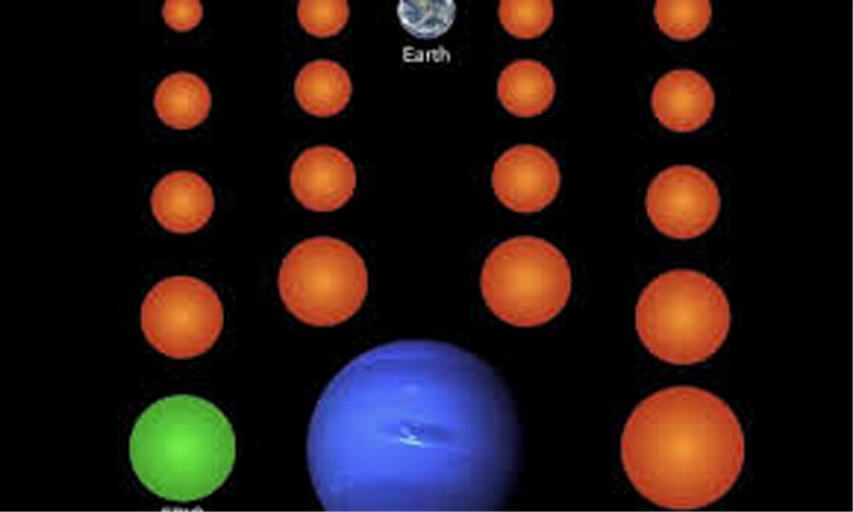 Eighteen Earth-sized exoplanets discovered