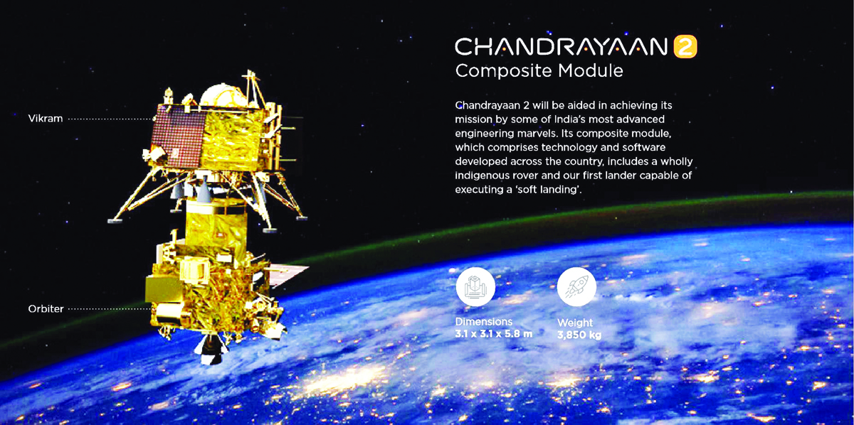 Pragyaan to carry out tests on lunar surface