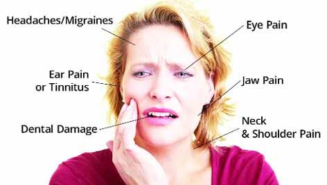 neck tmj pain areas